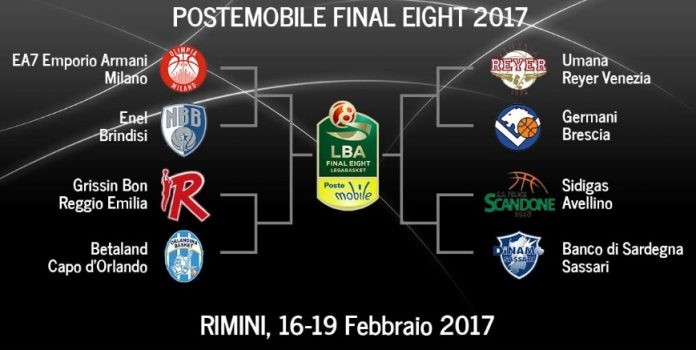 [IMG]http://avellino-calcio.it/wp-content/uploads/2017/01/Tabellone-Final-Eight-2017-696x350.jpg[/IMG]
